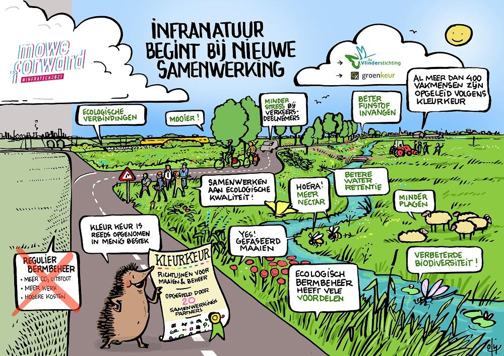 Première : Ecologisch Bermbeheer